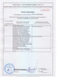 Приложение к сертификату соответствия №РОСС RU.АB86.H01816 Перечень конкретной продукции, на которую распространяется действие сертификата соответствия